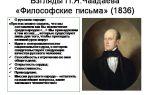 П. я. чаадаев и его философическое письмо