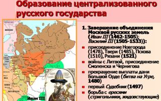 Русское централизованное государство (конец xv—начало xviii вв.)
