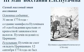 Третий период восстания пугачева