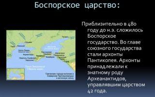 Боспорское царство в i-iv века нашей эры