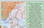 Карта: восточная политика ивана грозного