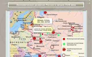 Особенности внутреннего рынка россии в xviii веке
