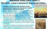 Историография крымской войны