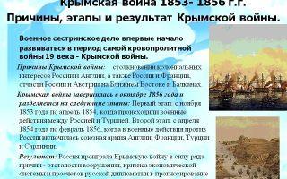 История греческой колонизации северного причерноморья
