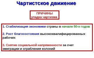 Состав политбюро ркп (б) — вкп (б) — кпсс (таблица)