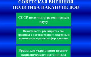 Советская внешняя политика перед вов