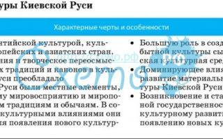 Развитие культуры киевской руси
