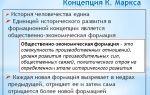 Наступление в марте — апреле. вступление советских войск в северо-восточные районы румынии