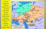 Войны с татарскими ханствами. рост международного значения русского государства в конце 15 – первой трети xvi века