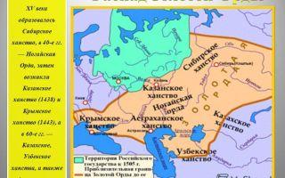 Войны с татарскими ханствами. рост международного значения русского государства в конце 15 — первой трети xvi века