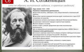 Выдающиеся исторические деятели xx века