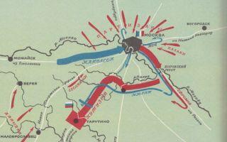 Обходный маневр кутузова и переход русской армии в контрнаступление