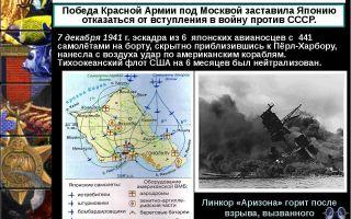 Начало великой отечественной войны советского народа. агрессия япония на тихом океане. образование антигитлеровской коалиции