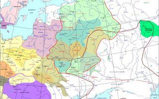 Политические партии в россии в начале xx века (таблица)