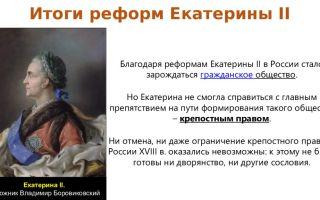 Народные восстания конца 18 в. репрессивная политика екатерины ii