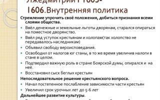 Лжедмитрий i и его политика