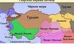 Турция в первой мировой войне: мудроский, севрский и лозаннский мир