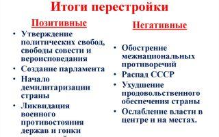 Этапы перестройки и итоги политики перестройки
