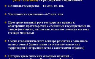 Особенности геополитического положения россии в xvi веке