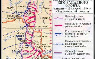 Брусиловский прорыв или луцкая операция юго-западного фронта