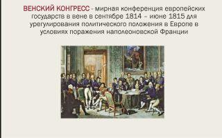 Мирный договор венского конгресса