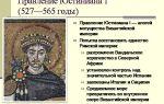 Правление юстиниана (518-610)