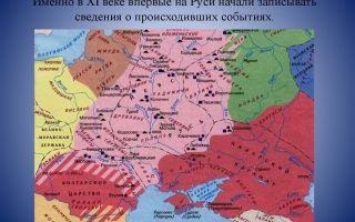 Заселение древнерусских земель