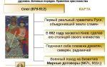 Предпосылки образования (особенности) русского централизованного государства