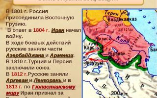 Войны россии с персией и турцией