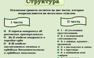 Общая характеристика псковской судной грамоты, её система, источники