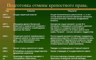 Проект реформы отмены крепостного права