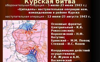 Курская оборонительная операция 1943 года (5 — 23 июля)