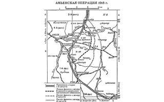 Провал наступательной операции немецких войск 1918 года