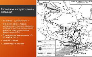 Ростовская наступательная операция 1941 года (17 ноября — 4 декабря)