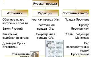 Категория населения по русской правде и правде ярославичей