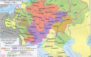 Падение крепостного права в россии (реформа 1861 г.)