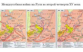 Карта: междоусобная война в московском княжестве 1425-1450 гг