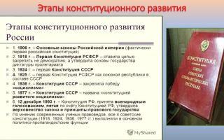 Конституция рф 1993 г. развитие россии на современном этапе