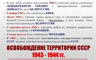 Освобождение территории ссср в 1943 — 1944 гг.