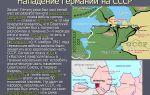 Цели германии в войне против советского союза. нападение фашистской германии на ссср