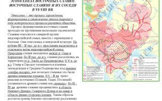 Восточные славяне, этнические корни и особенности развития