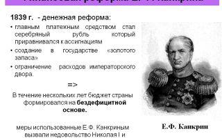 Денежная реформа николая i