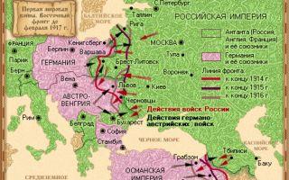 Русский фронт в первой мировой войне