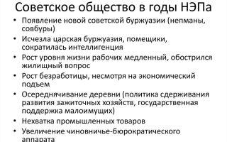 Развитие советского общества в условиях нэпа