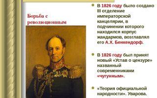Внутренняя политика самодержавия в 1826 – 1847 гг. массовое движение.