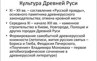 История культуры древней руси и ее соседей