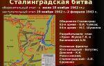 Стратегическая оборона 1942 г. сталинградская битва