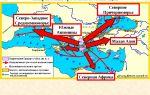 Россия времен преобразования петра i