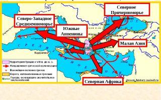 Греческая колонизация территории юга россии