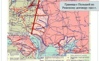 Карта: война с буржуазно-момещичьей польшей и разгром войск врангеля 1920 года